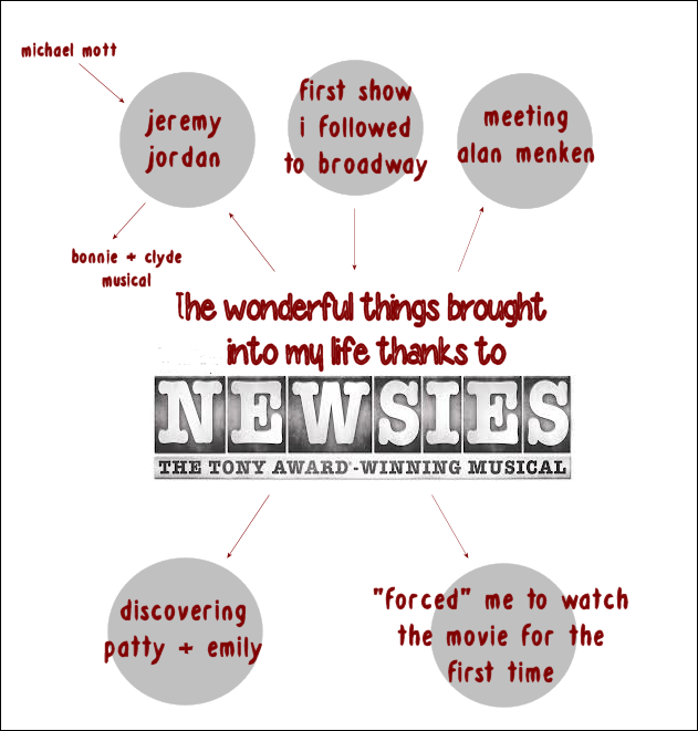 Wonderful Things Brought Into My Life Thanks to Newsies